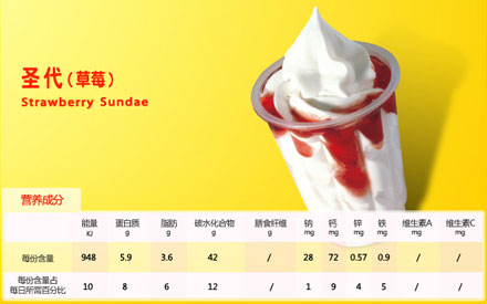 肯德基圣代(草莓),价格8.00元/杯