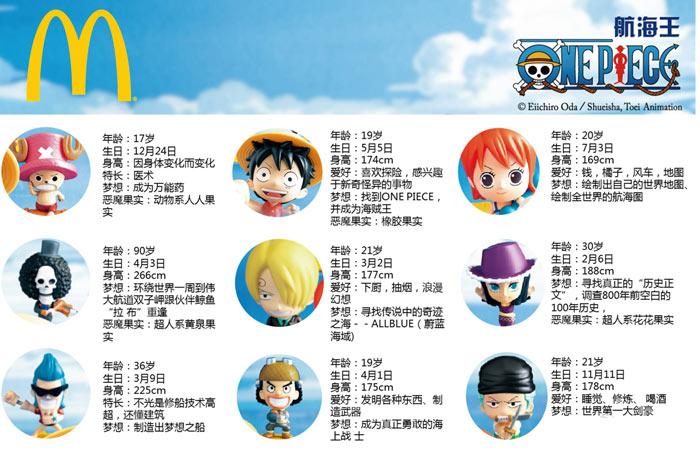 麦当劳海贼王玩具,航海王9个主角各有理想